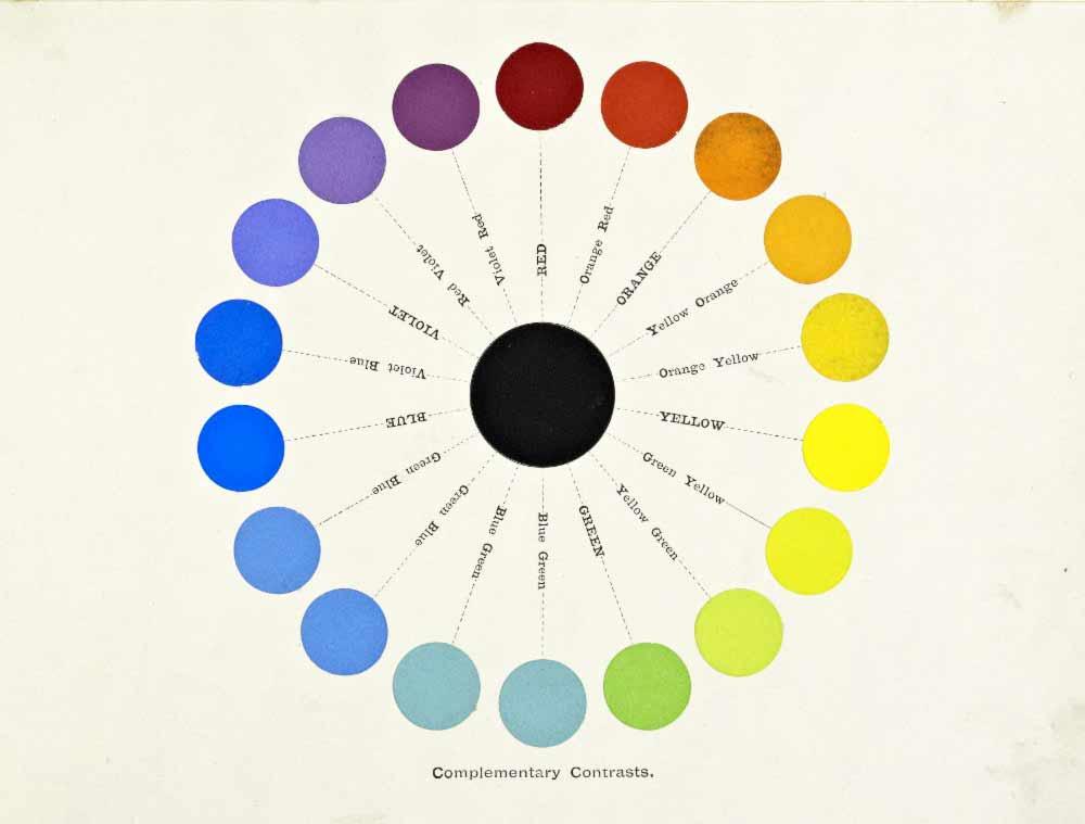 Układ kolorów na kole dopełniającym. Ilustracja na licencji CC0